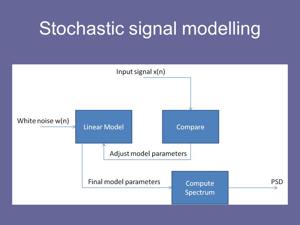 Stochastic signal modelling
