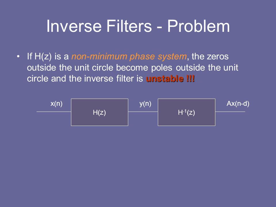 Inverse Filters - Problem unstable !!!If H(z) is a non-minimum phase system, the zeros outside the unit circle become poles outside the unit circle an