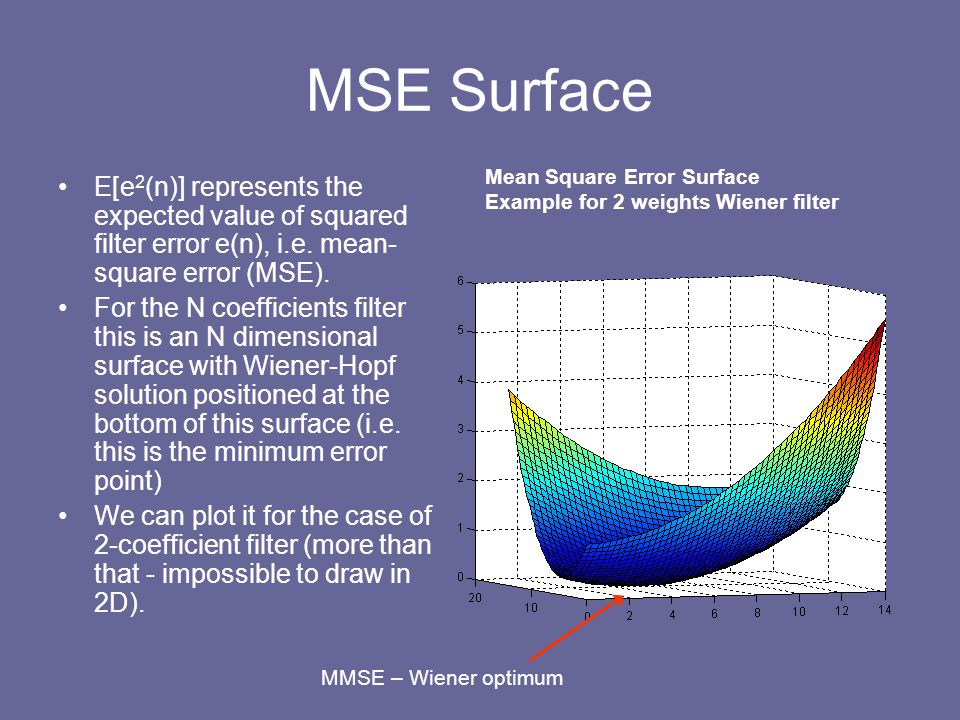 MSE Surface E[e 2 (n)] represents the expected value of squared filter error e(n), i.e. mean- square error (MSE). For the N coefficients filter this i