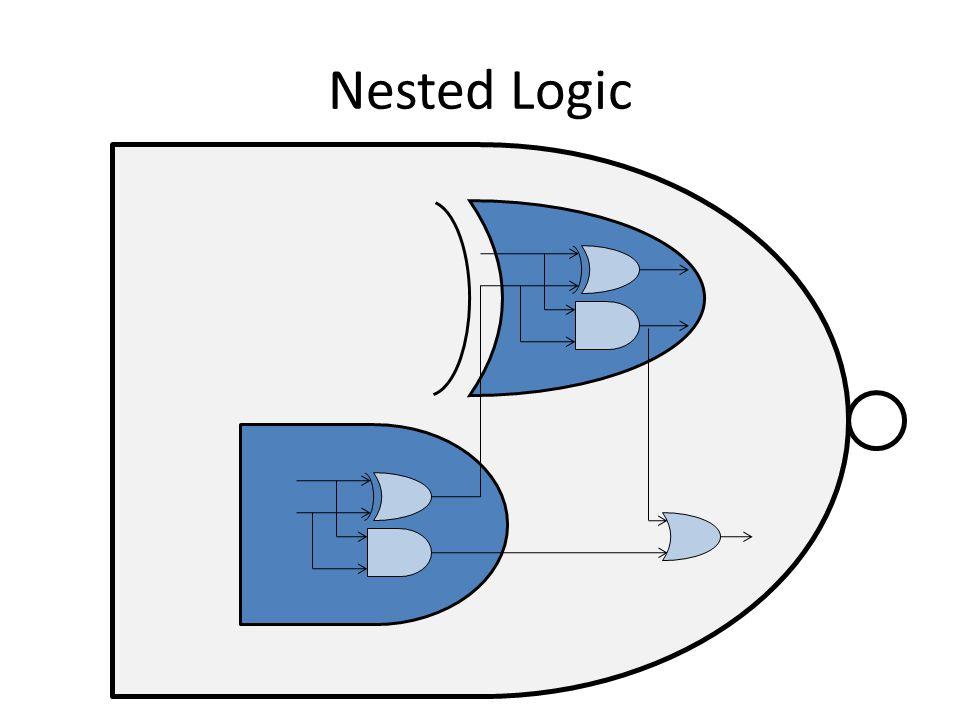 Nested Logic
