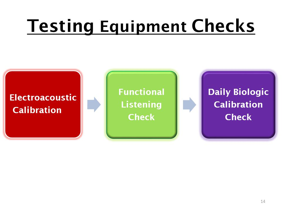 Testing Equipment Checks 14 Electroacoustic Calibration Functional Listening Check Daily Biologic Calibration Check