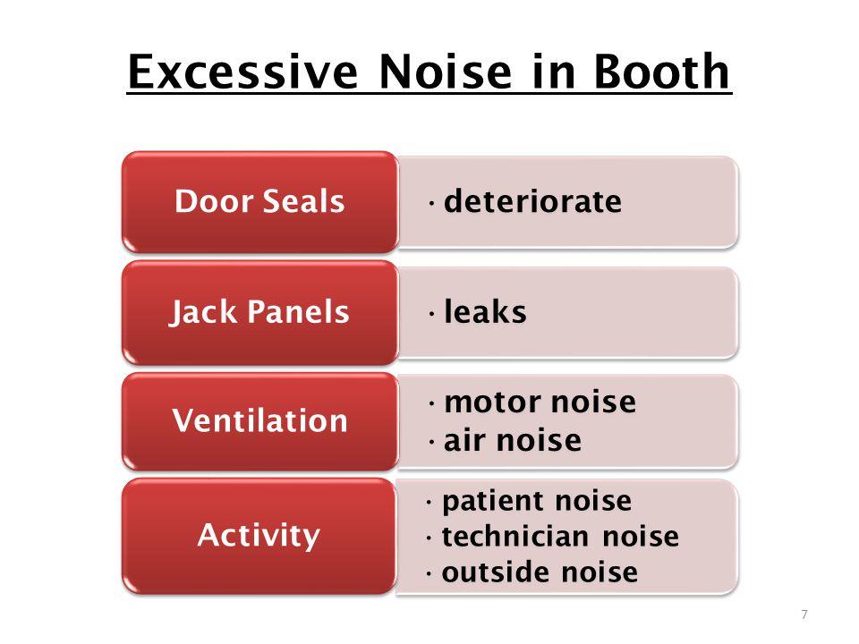 Excessive Noise in Booth 7 deteriorate Door Seals leaks Jack Panels motor noise air noise Ventilation patient noise technician noise outside noise Activity