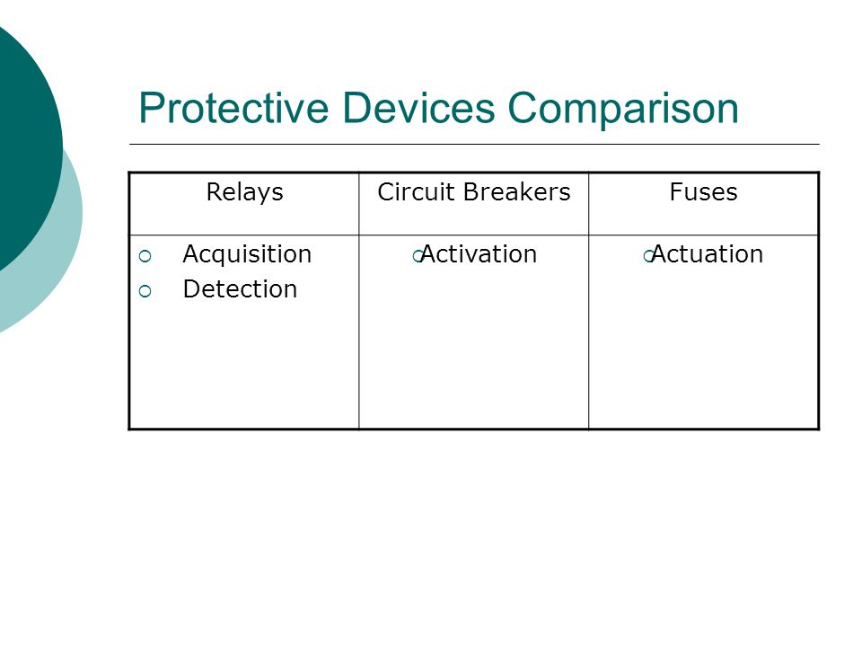 Protective Devices Comparison RelaysCircuit BreakersFuses  Acquisition  Detection  Activation  Actuation