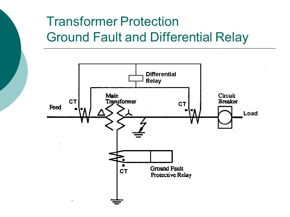 Transformer Protection Ground Fault and Differential Relay
