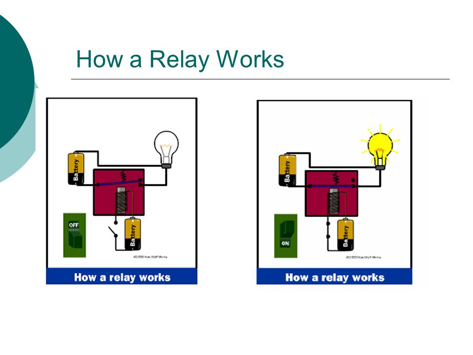 How a Relay Works