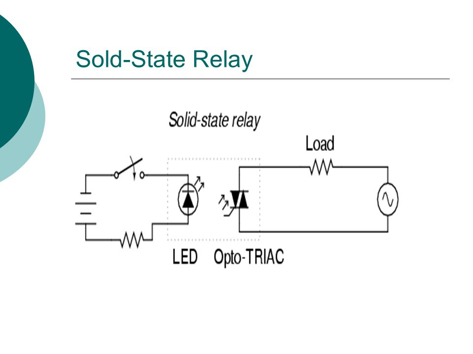 Sold-State Relay