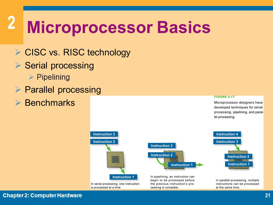 2 Microprocessor Basics  CISC vs. RISC technology  Serial processing  Pipelining  Parallel processing  Benchmarks Chapter 2: Computer Hardware21