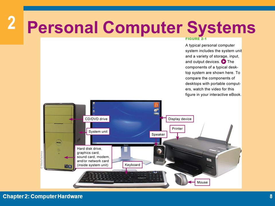 2 Personal Computer Systems Chapter 2: Computer Hardware8