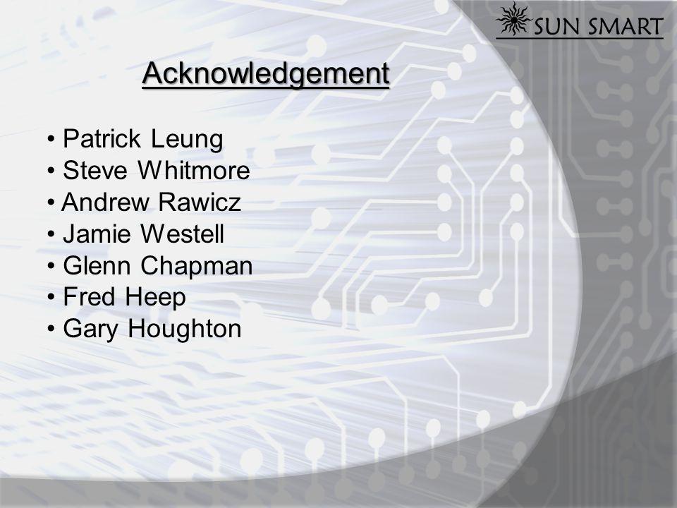 Acknowledgement Patrick Leung Steve Whitmore Andrew Rawicz Jamie Westell Glenn Chapman Fred Heep Gary Houghton