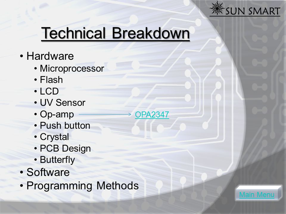 Technical Breakdown Hardware Microprocessor Flash LCD UV Sensor Op-amp OPA2347 OPA2347 Push button Crystal PCB Design Butterfly Software Programming Methods Main Menu