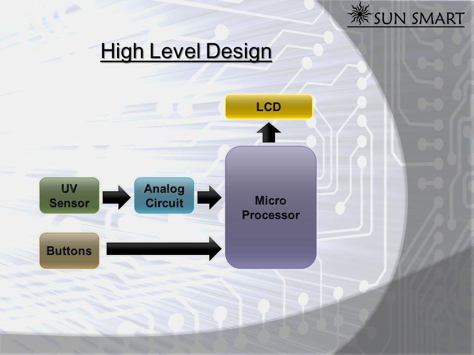 Technical Breakdown Hardware Microprocessor Flash LCD UV Sensor Op-amp Push button Crystal PCB Design EAGLE EAGLE Butterfly Software Programming Methods Main Menu