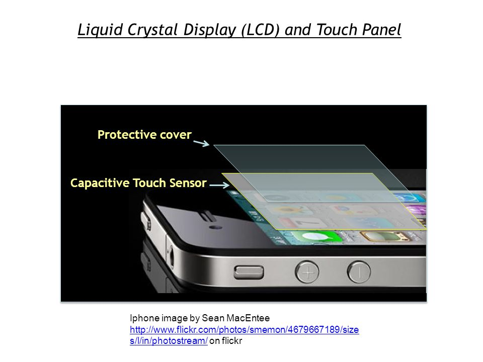 Liquid Crystal Display (LCD) and Touch Panel Protective cover Capacitive Touch Sensor Iphone image by Sean MacEntee http://www.flickr.com/photos/smemon/4679667189/size s/l/in/photostream/ on flickr http://www.flickr.com/photos/smemon/4679667189/size s/l/in/photostream/
