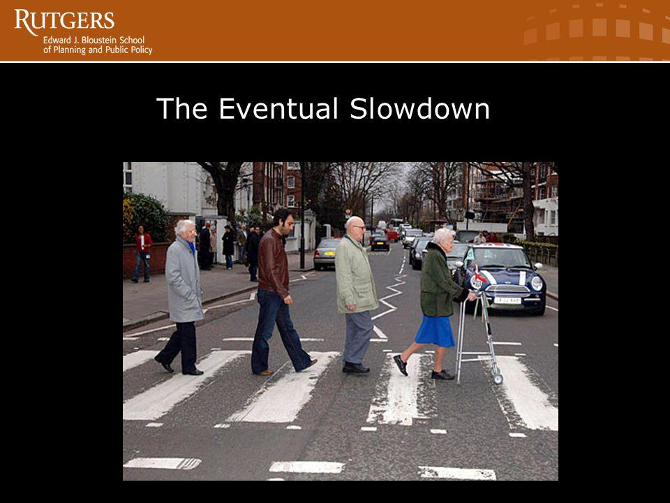 The The Eventual Slowdown Slowdown