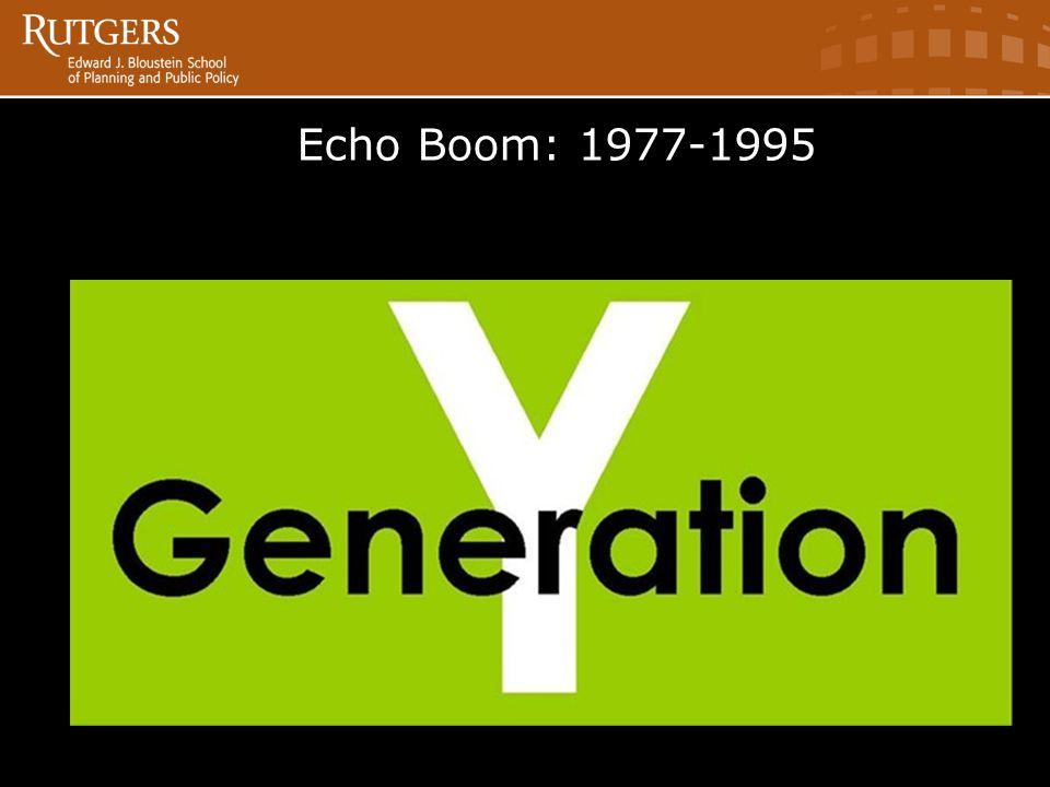 Echo Boom: 1977-1995oom: 1977-1995