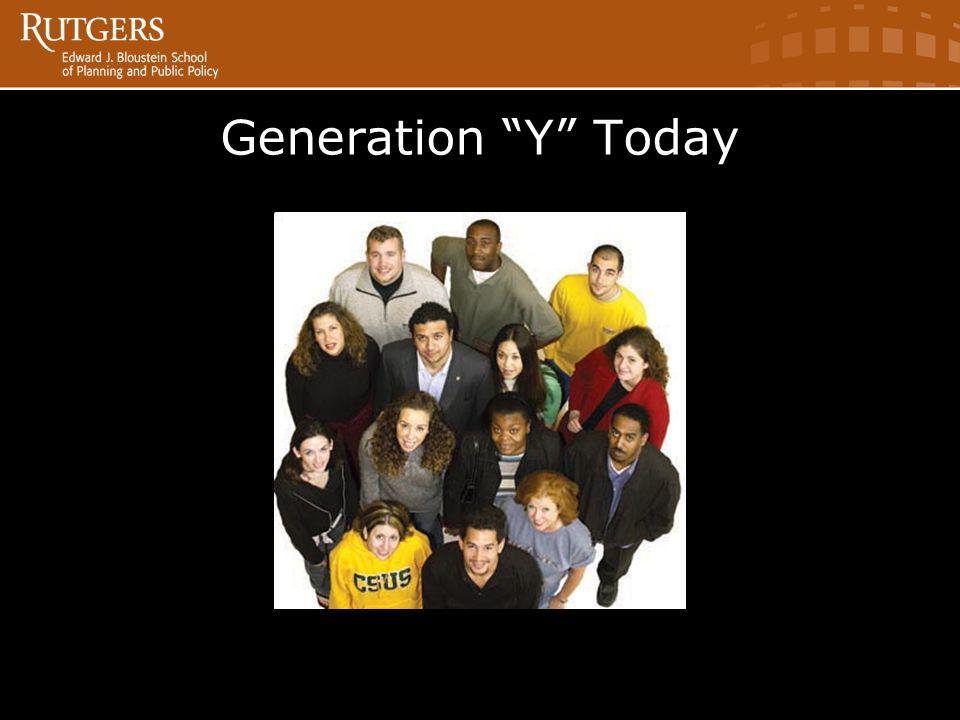 Generation Y Today