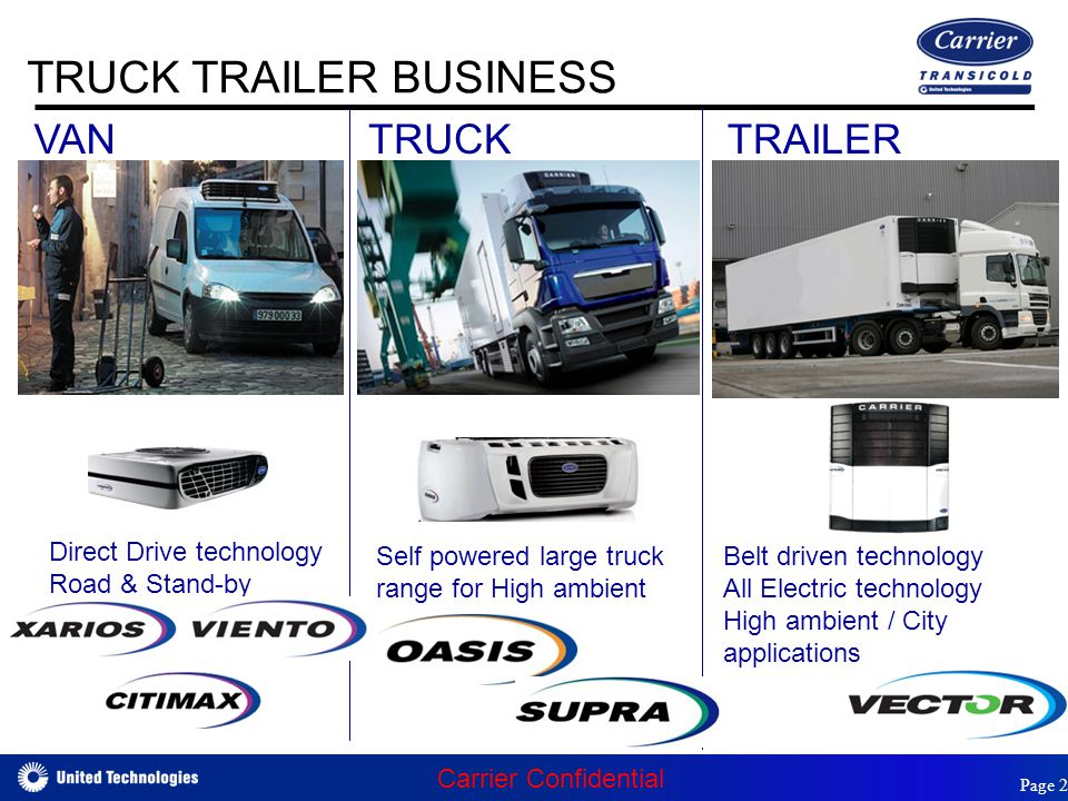 TRUCK TRAILER BUSINESS Direct Drive technology Road & Stand-by versions Self powered large truck range for High ambient Belt driven technology All Electric technology High ambient / City applications VANTRUCKTRAILER Carrier Confidential Page 2