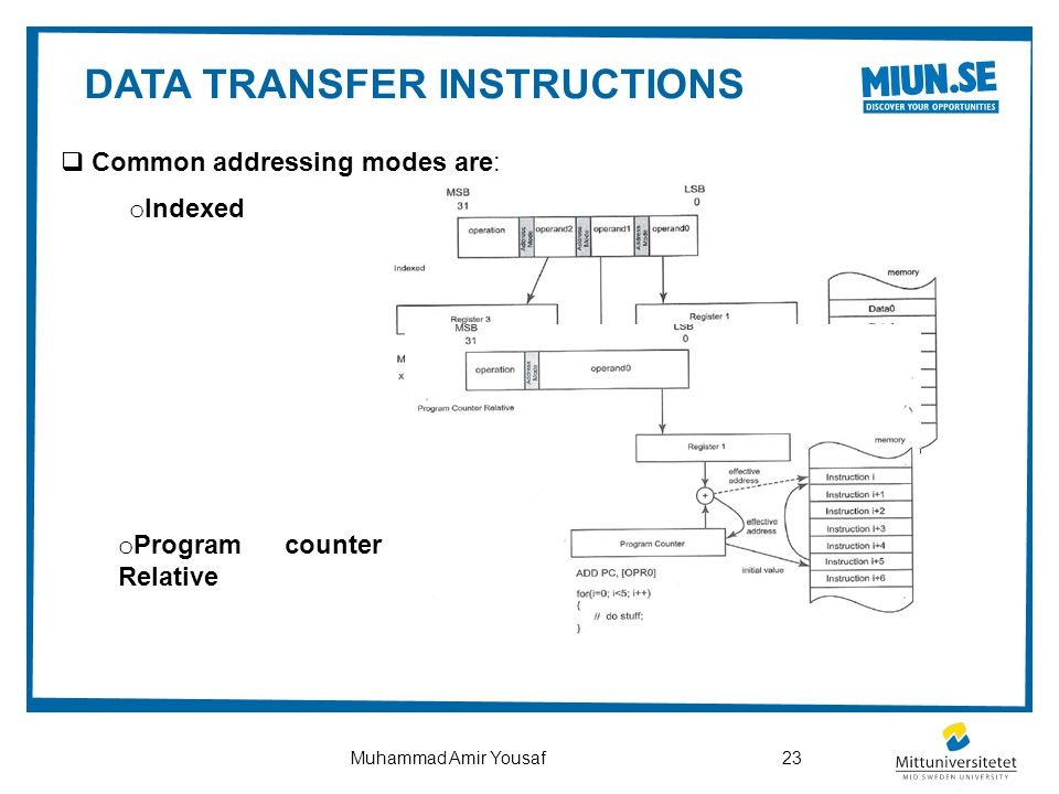 DATA TRANSFER INSTRUCTIONS o Indexed 23Muhammad Amir Yousaf o Program counter Relative  Common addressing modes are: