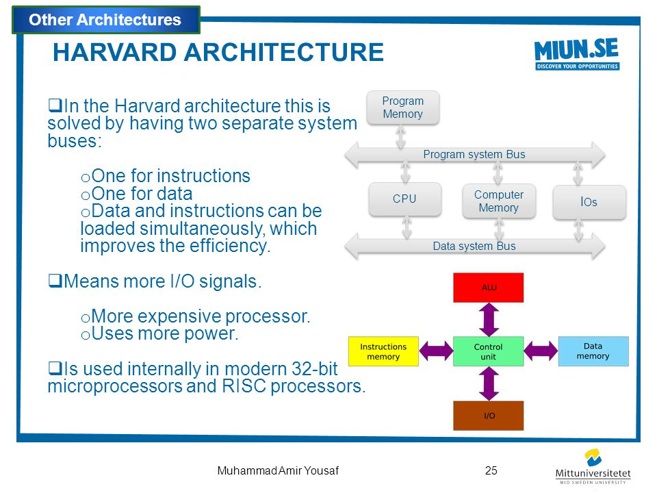 HARVARD ARCHITECTURE Other Architectures  In the Harvard architecture this is solved by having two separate system buses: o One for instructions o On