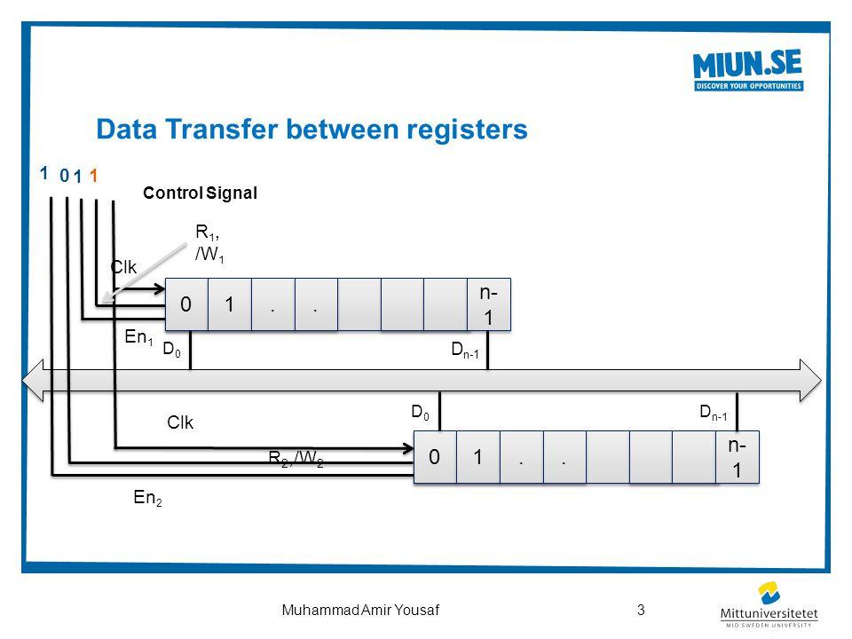3Muhammad Amir Yousaf Data Transfer between registers 0 0 1 1.... n- 1 D0D0 D n-1 Clk R 2,/W 2 En 2 0 0 1 1.... n- 1 D0D0 D n-1 Clk R 1, /W 1 En 1 Con