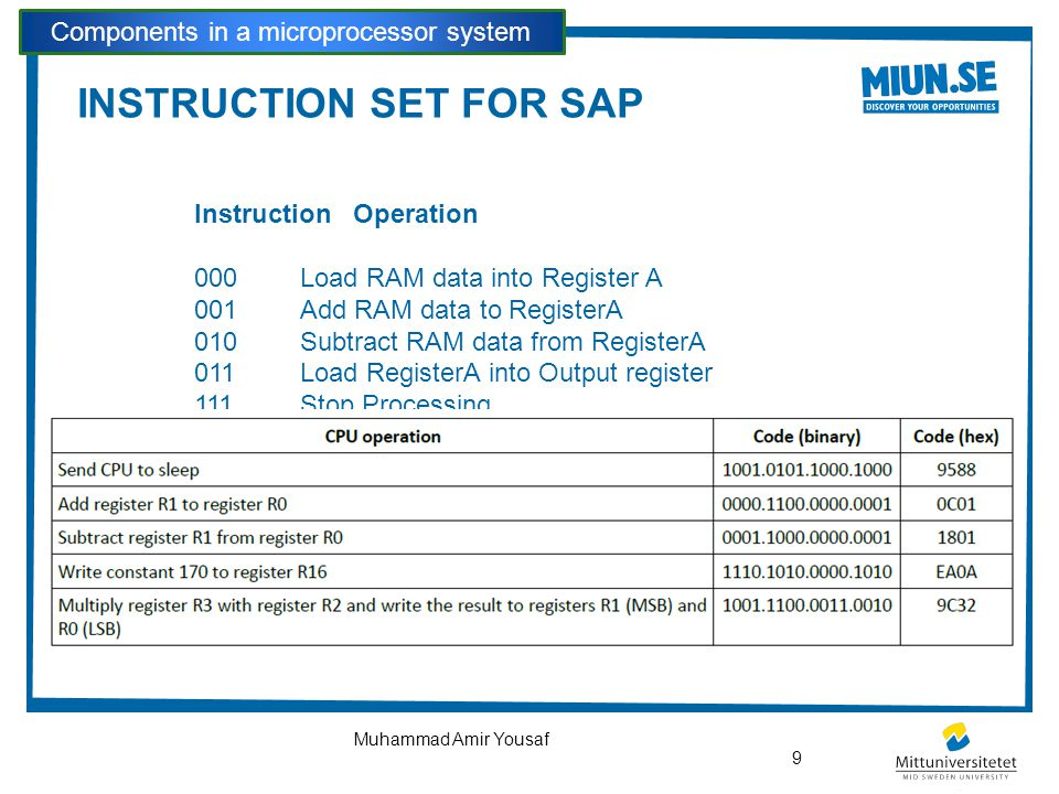 INSTRUCTION SET FOR SAP Components in a microprocessor system 9 Muhammad Amir Yousaf InstructionOperation 000Load RAM data into Register A 001Add RAM