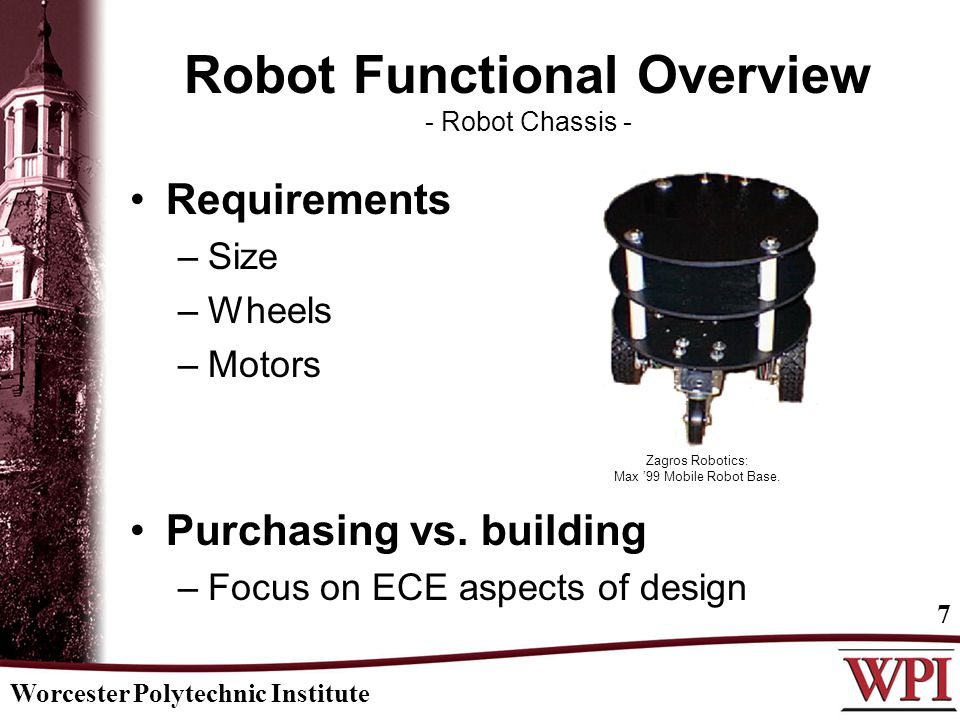 Robot Functional Overview - Robot Chassis - Requirements –Size –Wheels –Motors Purchasing vs.