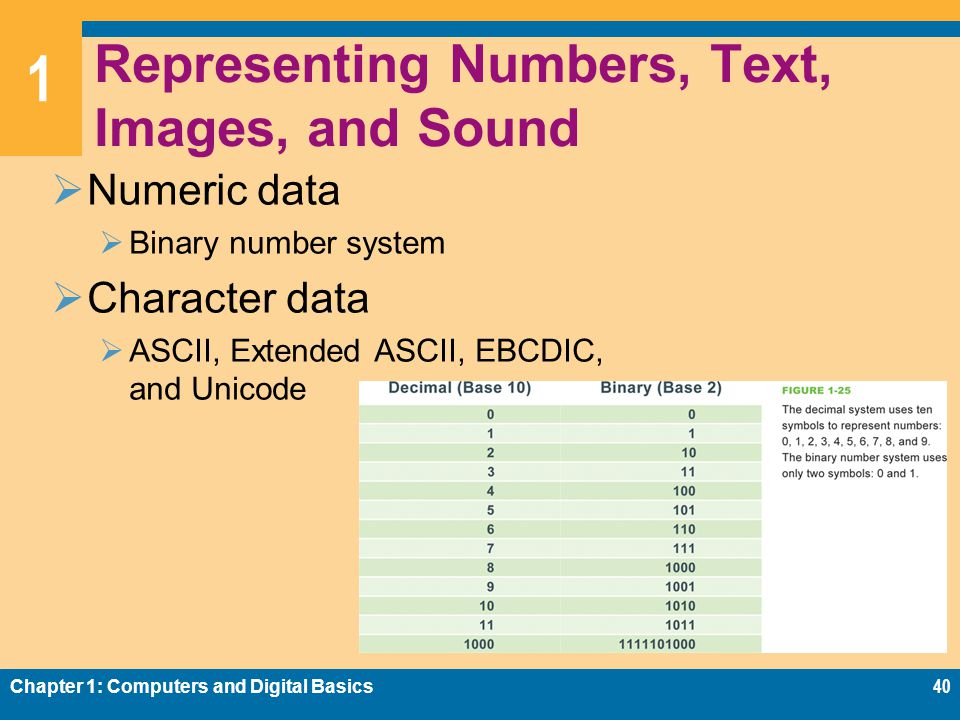 1 Representing Numbers, Text, Images, and Sound  Numeric data  Binary number system  Character data  ASCII, Extended ASCII, EBCDIC, and Unicode Chapter 1: Computers and Digital Basics40