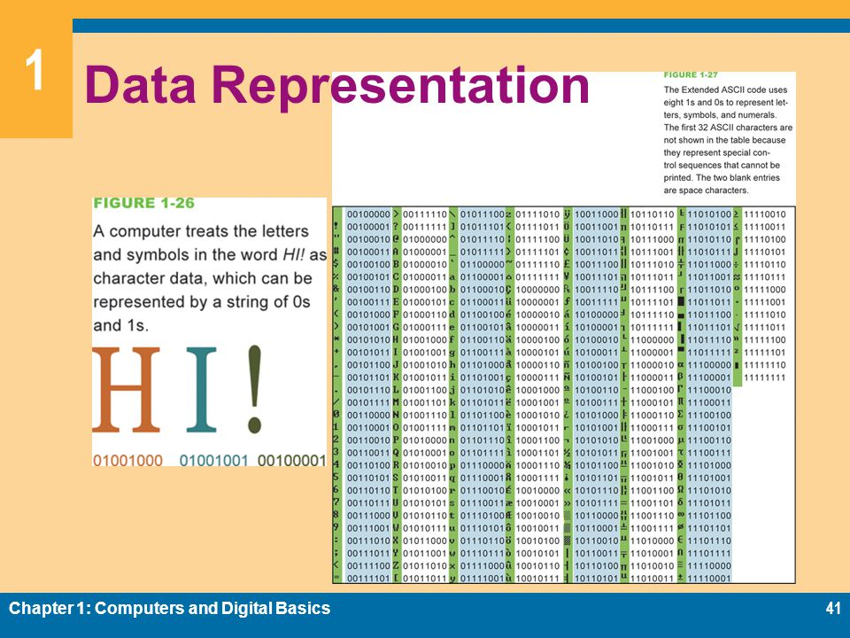 1 Data Representation Chapter 1: Computers and Digital Basics41
