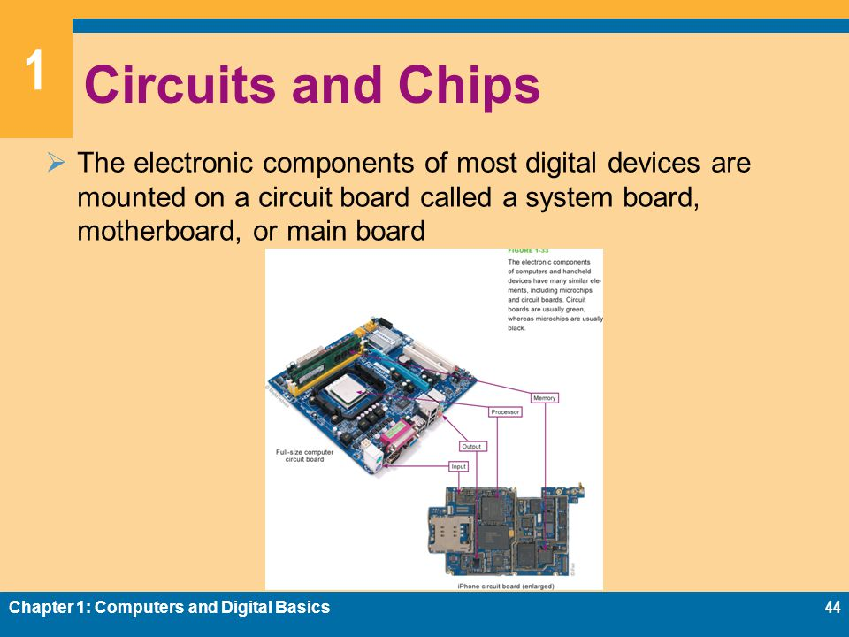 1 Circuits and Chips  The electronic components of most digital devices are mounted on a circuit board called a system board, motherboard, or main board Chapter 1: Computers and Digital Basics44
