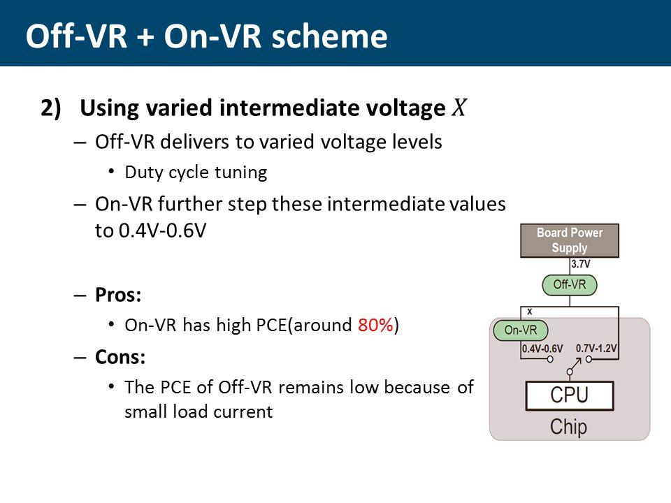 Off-VR + On-VR scheme