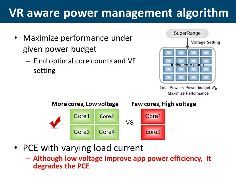 Maximize performance under given power budget – Find optimal core counts and VF setting VR aware power management algorithm PCE with varying load current – Although low voltage improve app power efficiency, it degrades the PCE More cores, Low voltageFew cores, High voltage