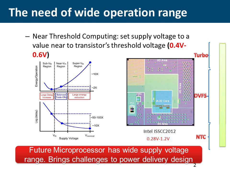 – Near Threshold Computing: set supply voltage to a value near to transistor's threshold voltage (0.4V- 0.6V) The need of wide operation range 2 Intel ISSCC2012 0.28V-1.2V Future Microprocessor has wide supply voltage range.