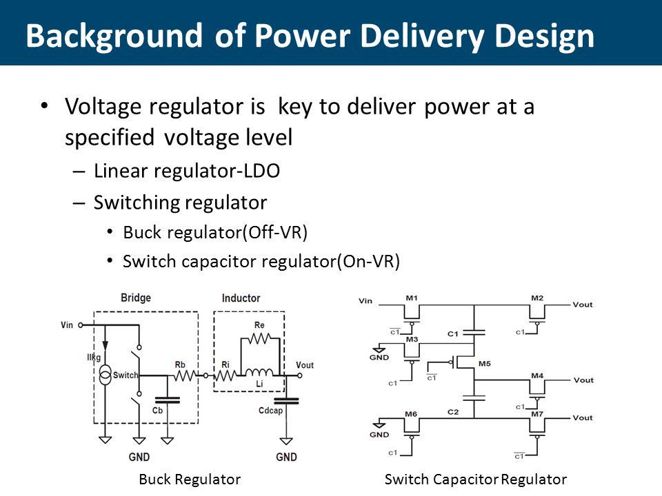 Voltage regulator is key to deliver power at a specified voltage level – Linear regulator-LDO – Switching regulator Buck regulator(Off-VR) Switch capacitor regulator(On-VR) Background of Power Delivery Design Buck RegulatorSwitch Capacitor Regulator
