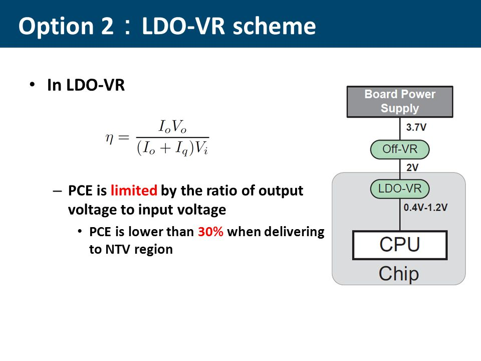 In LDO-VR – PCE is limited by the ratio of output voltage to input voltage PCE is lower than 30% when delivering to NTV region Option 2 : LDO-VR scheme
