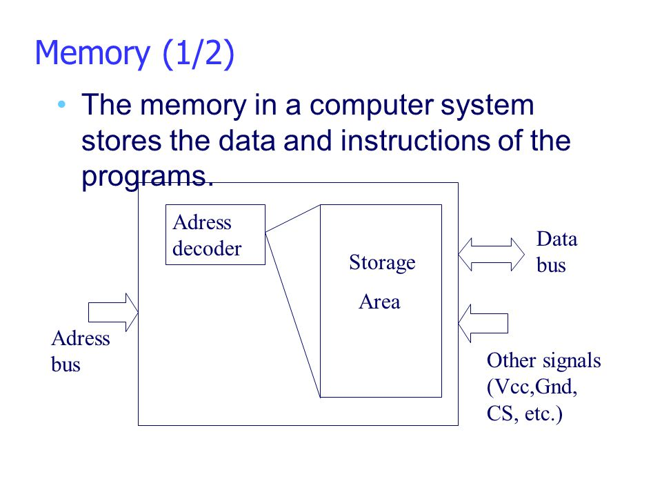 Memory (1/2) The memory in a computer system stores the data and instructions of the programs. Adress decoder Storage Area Adress bus Data bus Other s