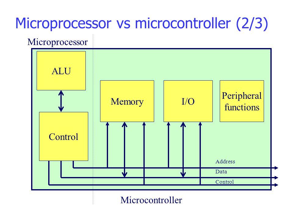 Microprocessor vs microcontroller (2/3) ALU Control MemoryI/O Peripheral functions Address Data Control Microprocessor Microcontroller