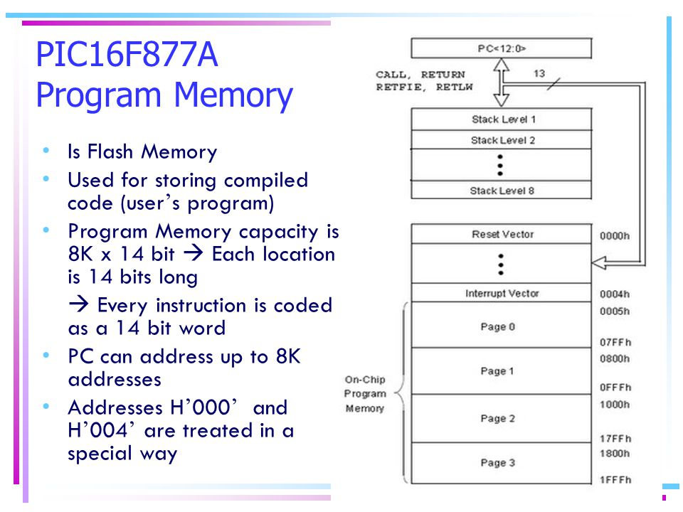 PIC16F877A Program Memory Is Flash Memory Used for storing compiled code (user ' s program) Program Memory capacity is 8K x 14 bit  Each location is