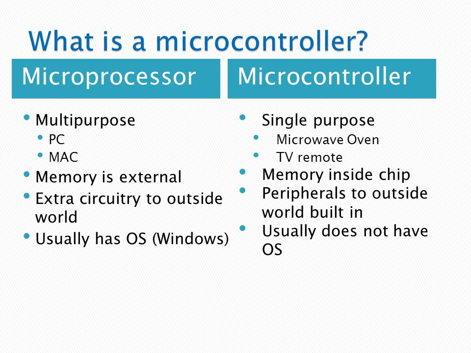 MicroprocessorMicrocontroller Multipurpose PC MAC Memory is external Extra circuitry to outside world Usually has OS (Windows) Single purpose Microwav