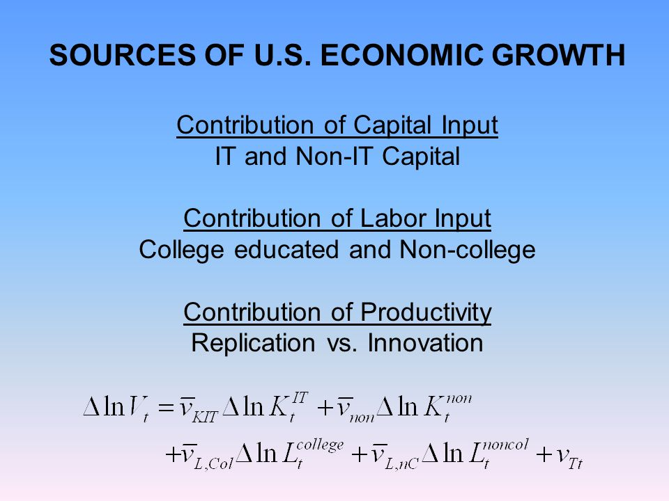 SOURCES OF U.S. ECONOMIC GROWTH Contribution of Capital Input IT and Non-IT Capital Contribution of Labor Input College educated and Non-college Contr