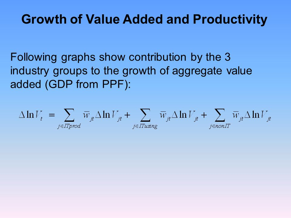 Growth of Value Added and Productivity Following graphs show contribution by the 3 industry groups to the growth of aggregate value added (GDP from PPF):
