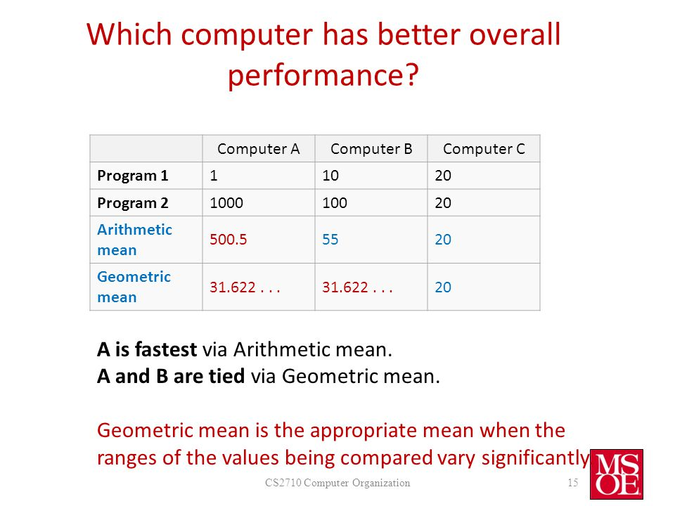 Which computer has better overall performance.