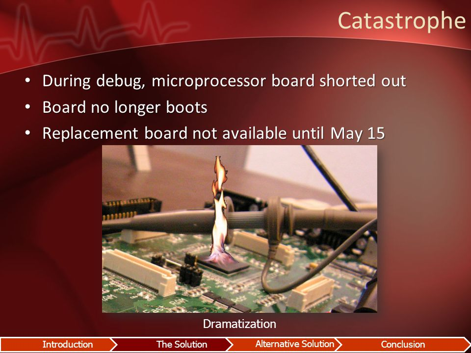 Catastrophe During debug, microprocessor board shorted out During debug, microprocessor board shorted out Board no longer boots Board no longer boots Replacement board not available until May 15 Replacement board not available until May 15 Dramatization IntroductionThe Solution Alternative Solution Conclusion