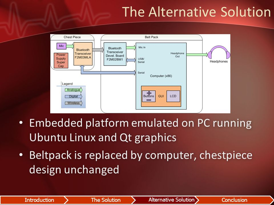 The Alternative Solution Embedded platform emulated on PC running Ubuntu Linux and Qt graphics Embedded platform emulated on PC running Ubuntu Linux and Qt graphics Beltpack is replaced by computer, chestpiece design unchanged Beltpack is replaced by computer, chestpiece design unchanged IntroductionThe Solution Alternative Solution Conclusion
