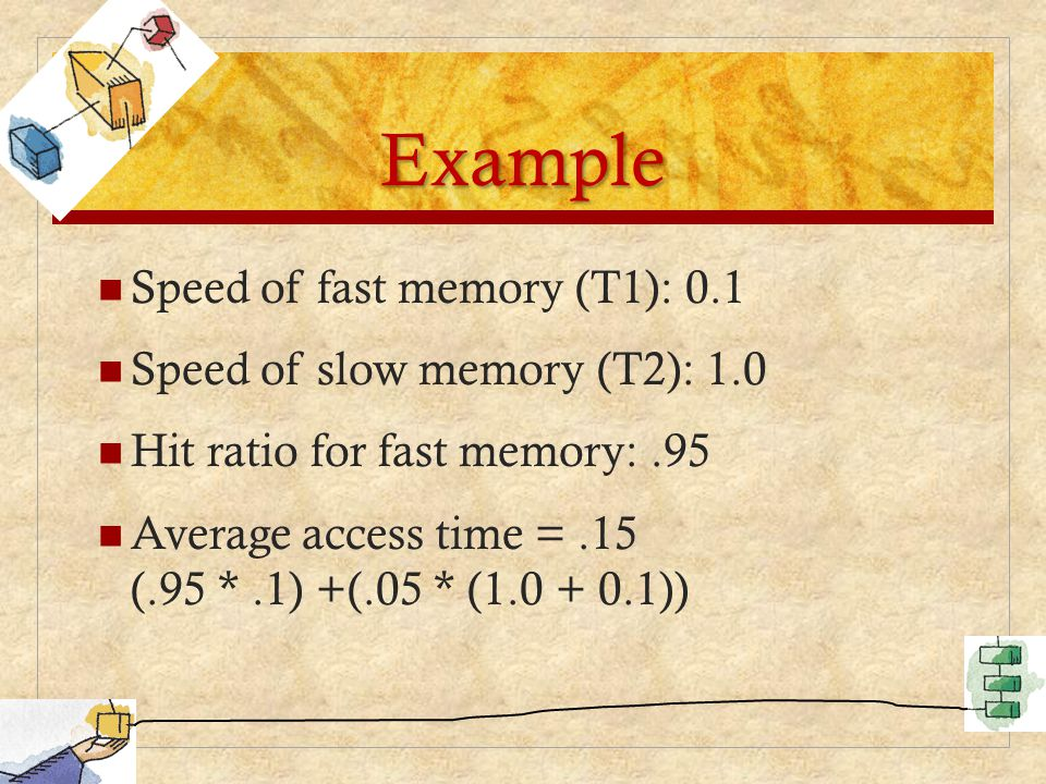 Example Speed of fast memory (T1): 0.1 Speed of slow memory (T2): 1.0 Hit ratio for fast memory:.95 Average access time =.15 (.95 *.1) +(.05 * (1.0 +