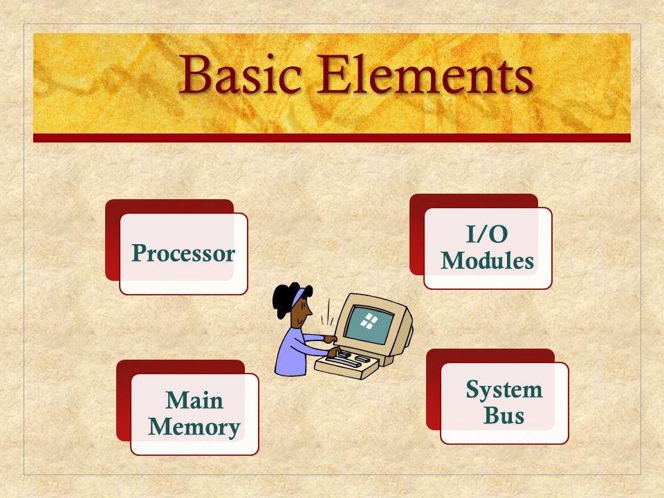 Basic Elements Basic Elements Processor Main Memory I/O Modules System Bus