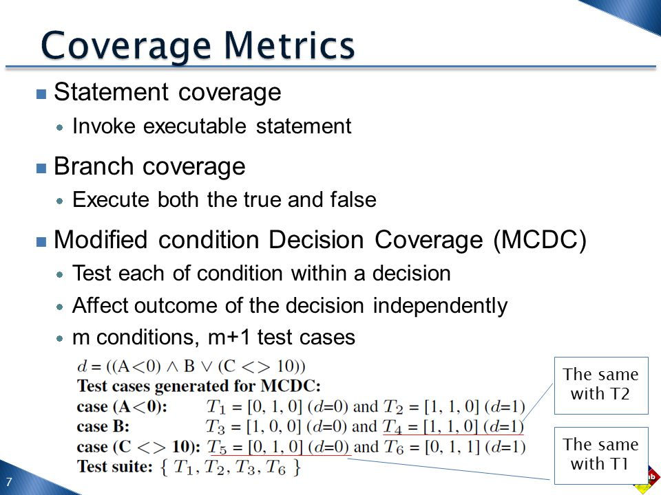 Statement coverage  Invoke executable statement Branch coverage  Execute both the true and false Modified condition Decision Coverage (MCDC)  Test each of condition within a decision  Affect outcome of the decision independently  m conditions, m+1 test cases 7 The same with T2 The same with T1