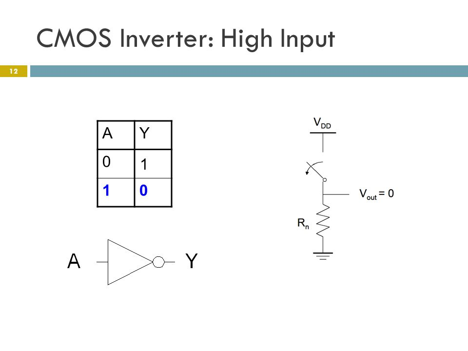 CMOS Inverter: High Input AY 0 10 1 12