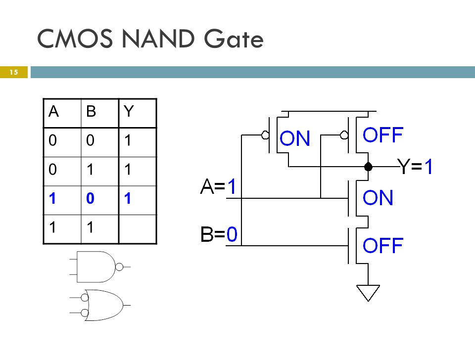 CMOS NAND Gate ABY 001 011 101 11 15
