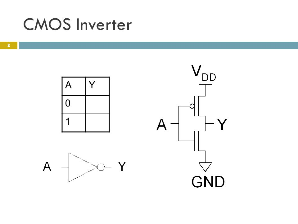 CMOS Inverter AY 0 1 8