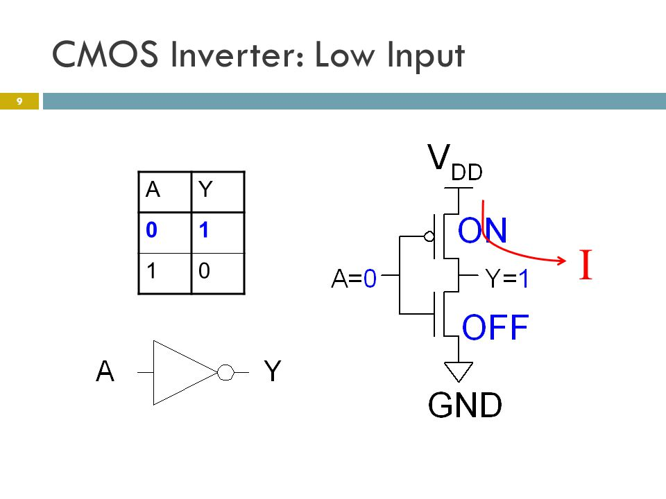 CMOS Inverter: Low Input AY 01 10 I 9