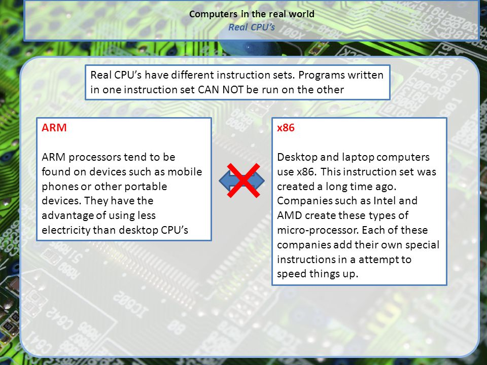 Computers in the real world Real CPU's Real CPU's have different instruction sets.